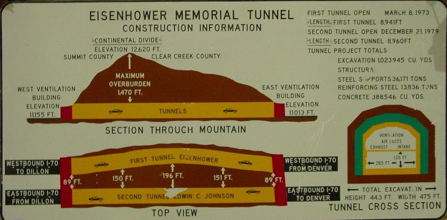 Eisenhower Tunnel-1